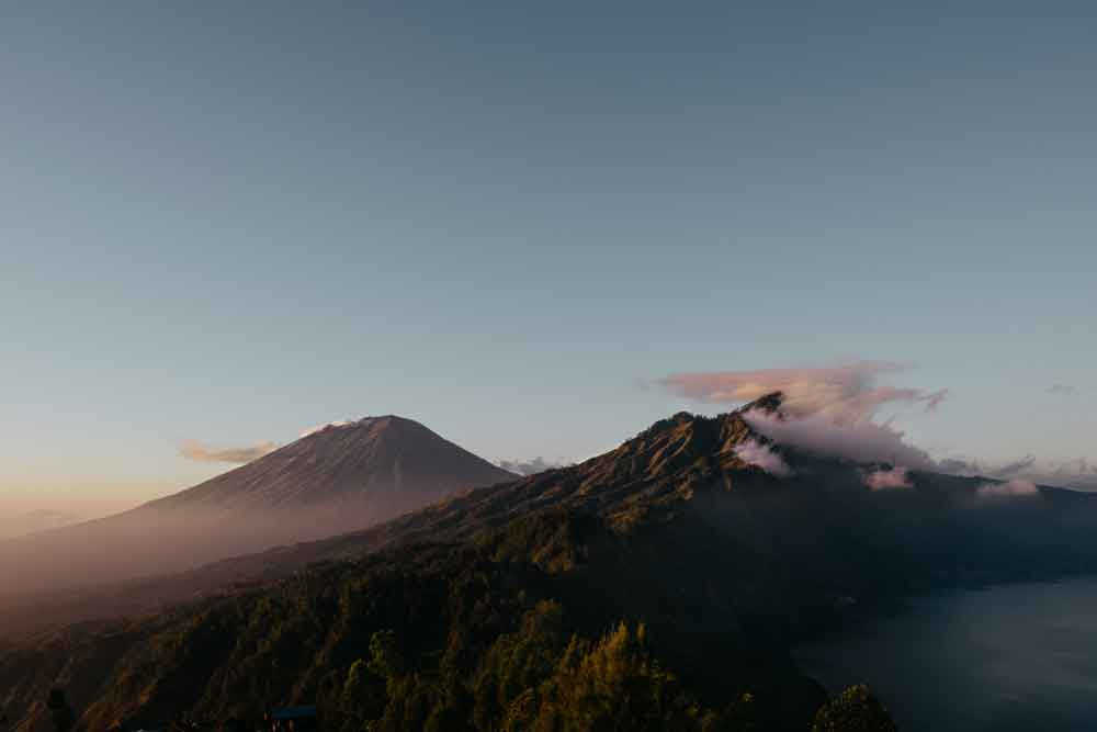 Location of Mount Batur Volcano